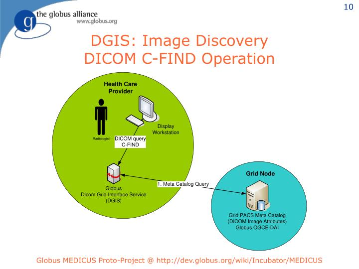 DGIS: Image Discovery