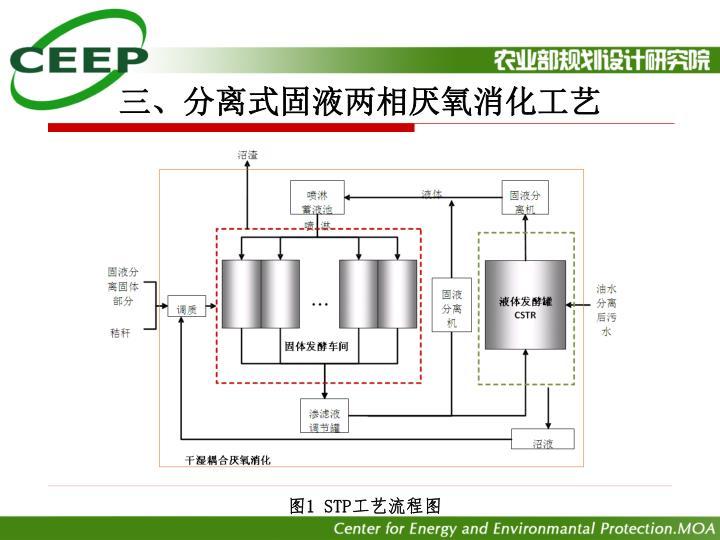三、分离式固液两相厌氧消化工艺