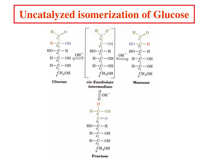 Uncatalyzed isomerization of Glucose