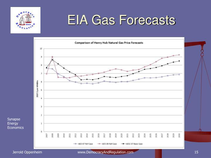 EIA Gas Forecasts