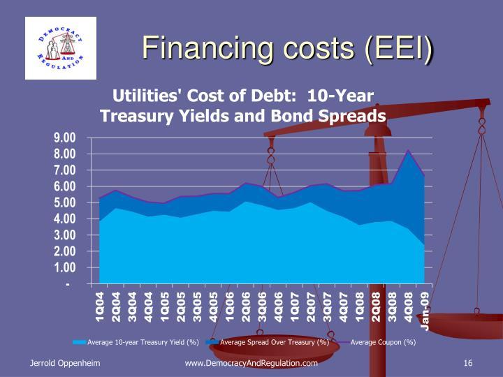 Financing costs (EEI)
