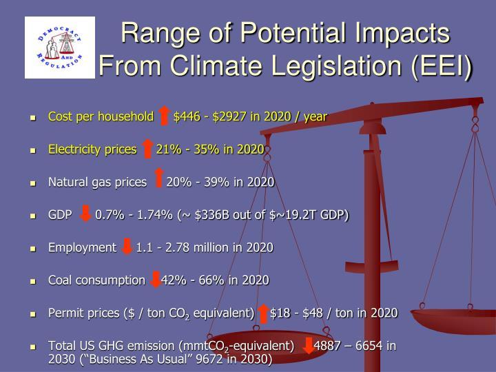 Range of Potential Impacts
