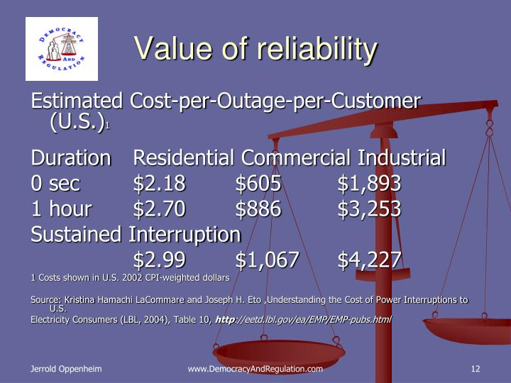 Value of reliability