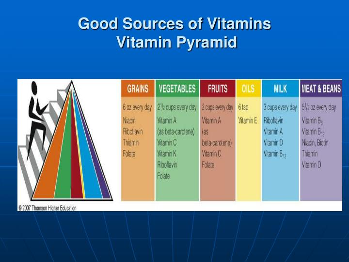 Good Sources of Vitamins