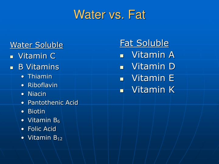 Water vs. Fat