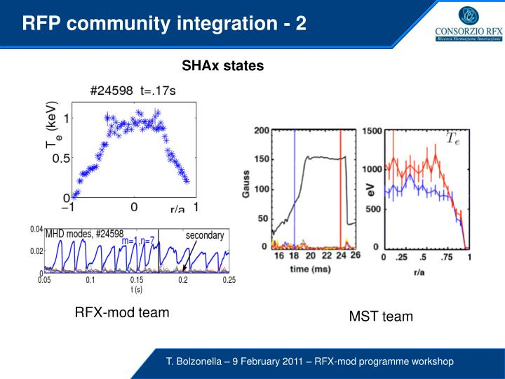 RFP community integration - 2