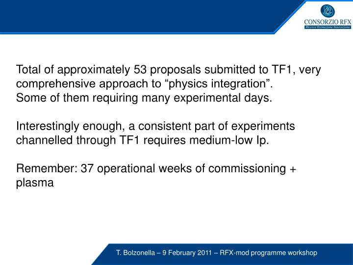 "Total of approximately 53 proposals submitted to TF1, very comprehensive approach to ""physics integration""."
