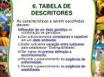 6 tabela de descritores
