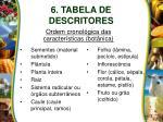 6 tabela de descritores10