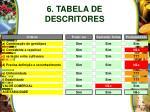 6 tabela de descritores2