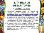6 tabela de descritores8