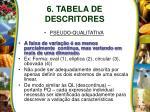 6 tabela de descritores9