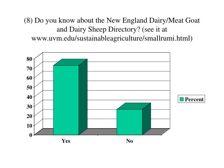 (8) Do you know about the New England Dairy/Meat Goat and Dairy Sheep Directory? (see it at www.uvm.edu/sustainableagriculture/smallrumi.html)