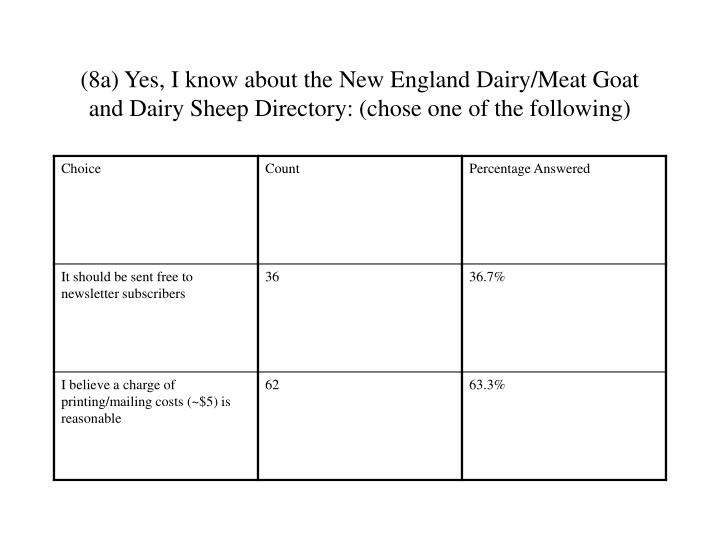 (8a) Yes, I know about the New England Dairy/Meat Goat and Dairy Sheep Directory: (chose one of the following)