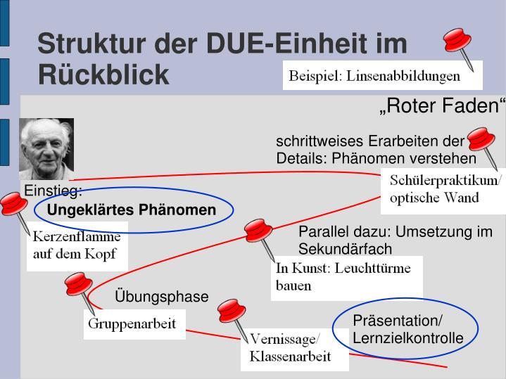 Struktur der DUE-Einheit im Rückblick