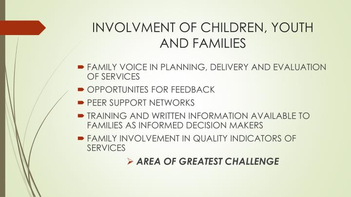 INVOLVMENT OF CHILDREN, YOUTH AND FAMILIES