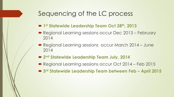 Sequencing of the LC process