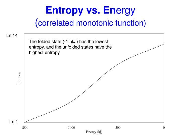 Entropy vs. En