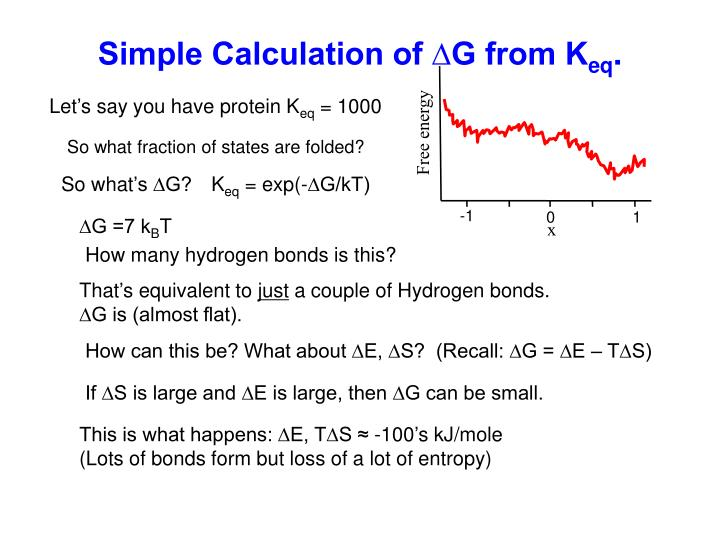 Simple Calculation of ∆G from K