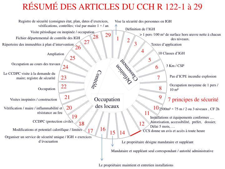 FONDAMENTAUX ET PRINCIPES GENERAUX DE SECURITE INCENDIE - PowerPoint ...