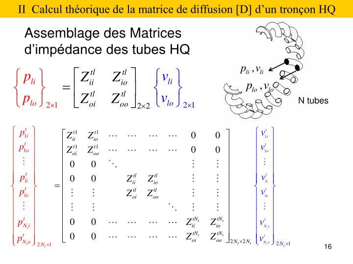 II  Calcul thorique de la matrice de diffusion [D] dun tronon HQ