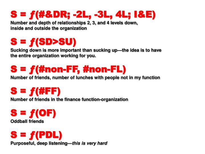 S = ƒ(#&DR; -2L, -3L, 4L; I&E)