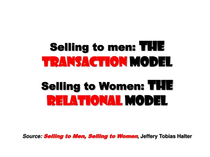 Selling to men: