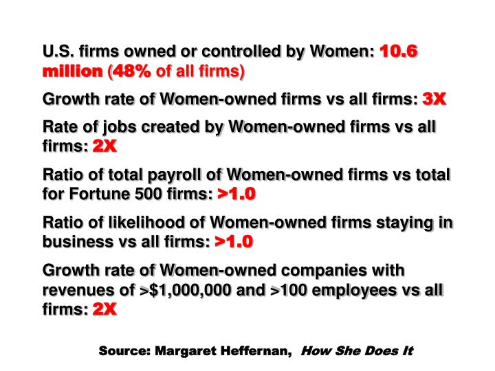 U.S. firms owned or controlled by Women: