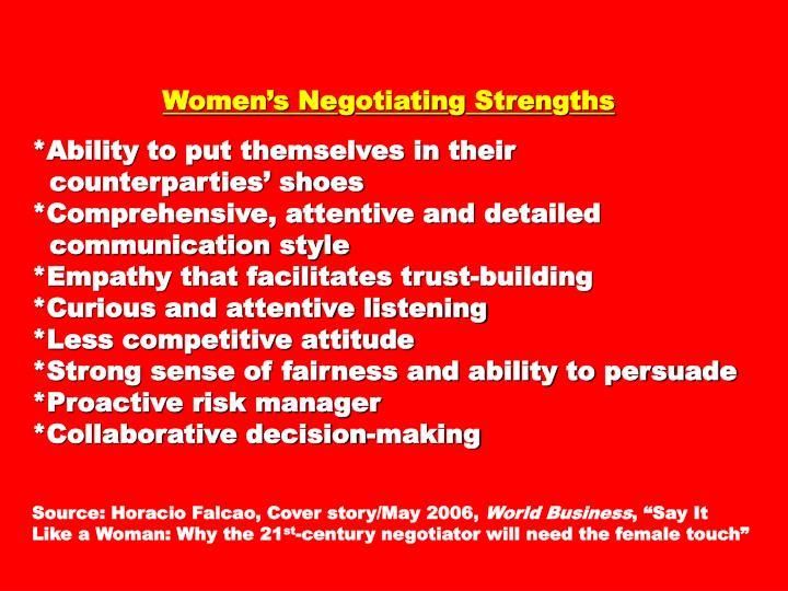 Womens Ne