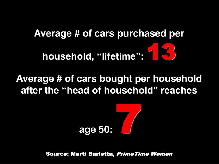 "Average # of cars purchased per household, ""lifetime"":"