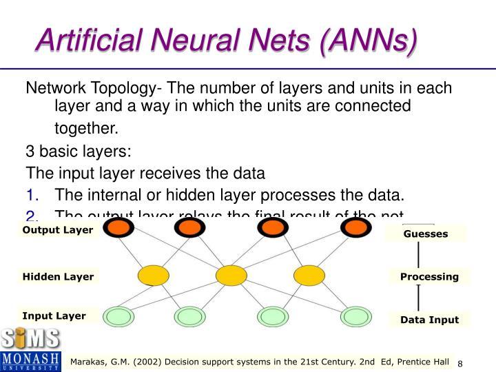 Artificial Neural Nets (ANNs)