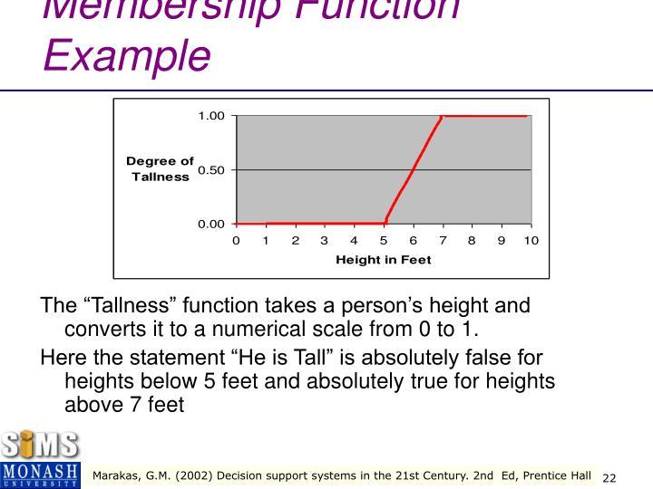Membership Function Example