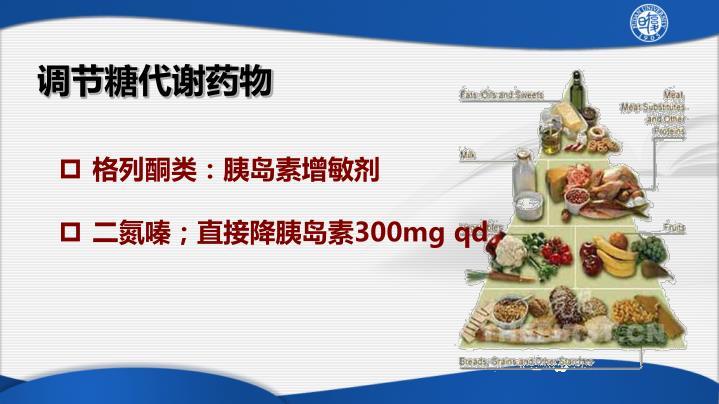 调节糖代谢药物