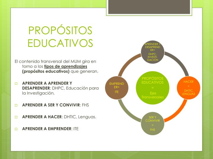 Prop sitos educativos