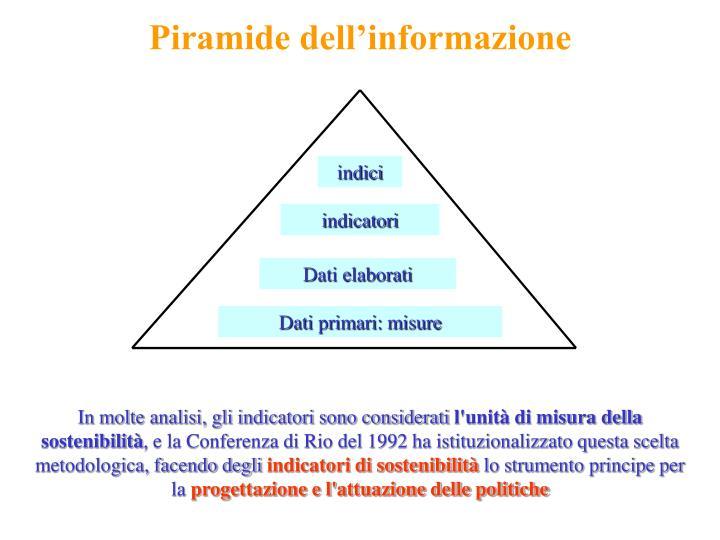 Piramide dell'informazione