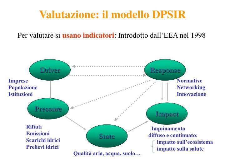 Valutazione: il modello DPSIR