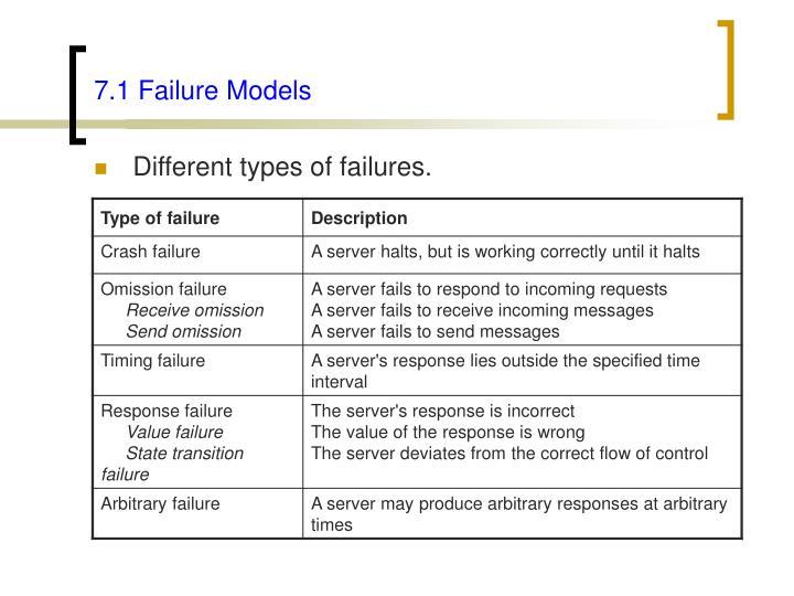 7.1 Failure Models