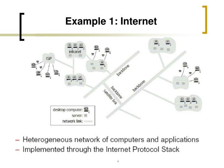 Example 1: Internet