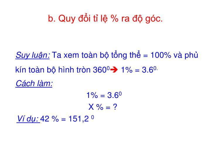 b. Quy đổi tỉ lệ % ra độ góc.