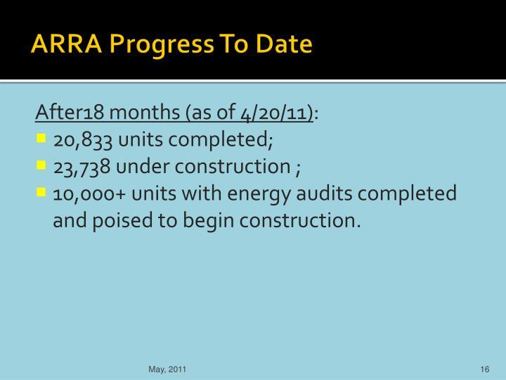 ARRA Progress To Date