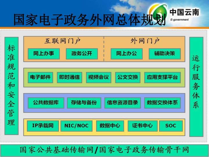 国家电子政务外网总体规划
