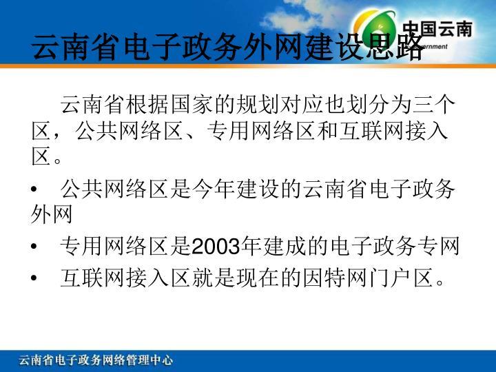 云南省电子政务外网建设思路
