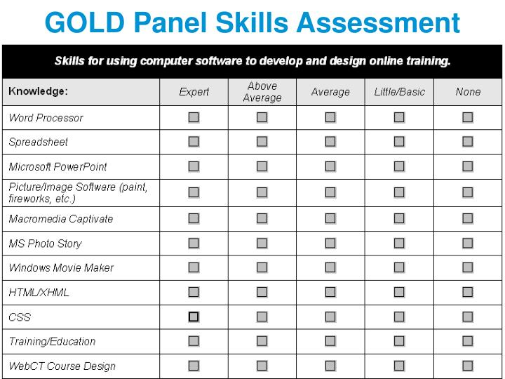 GOLD Panel Skills Assessment