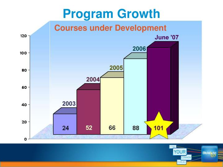 Program Growth