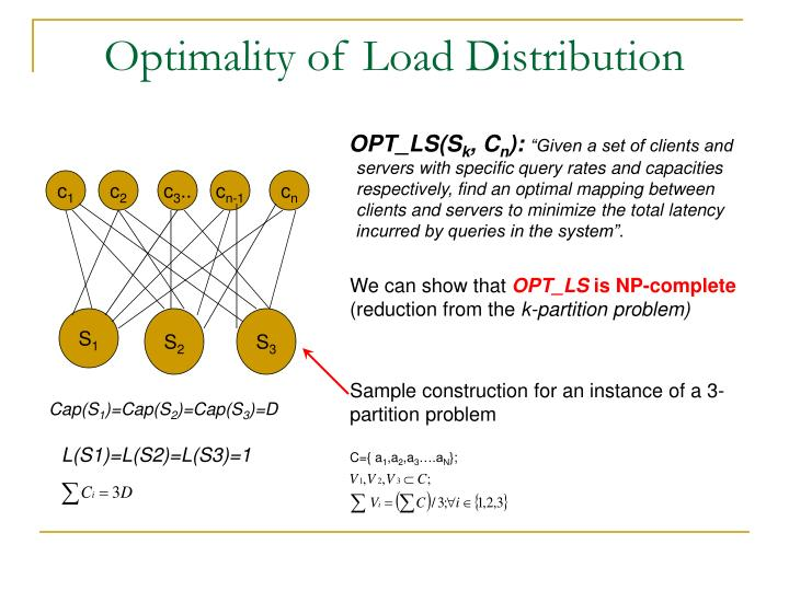 Optimality of Load Distribution
