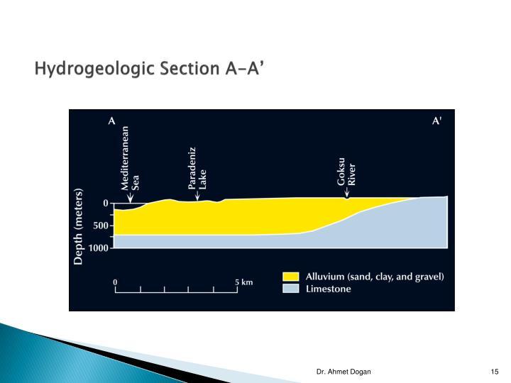 Hydrogeologic