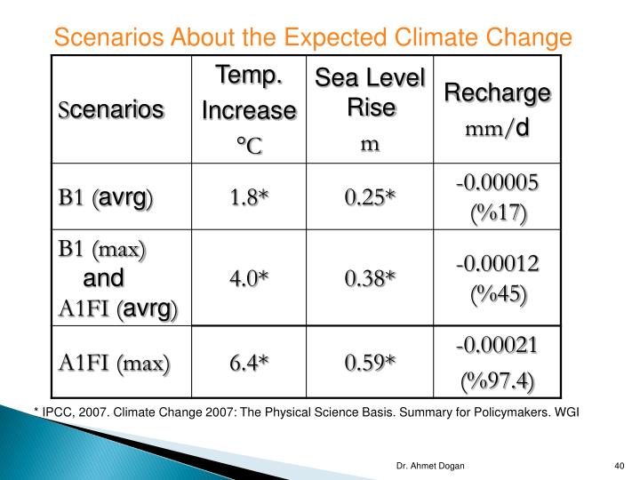 Scenarios About the Expected Climate Change