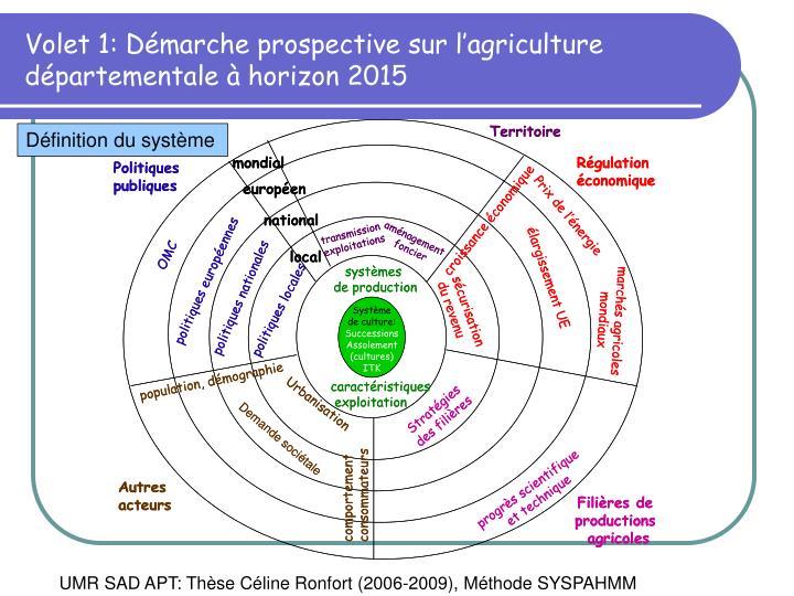Volet 1: Démarche prospective sur l'agriculture départementale à horizon 2015