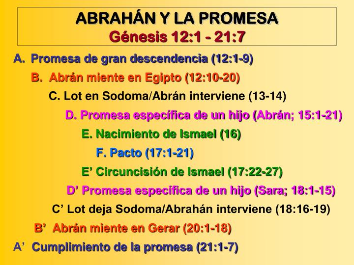 ABRAHÁN Y LA PROMESA