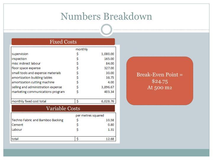 Numbers Breakdown